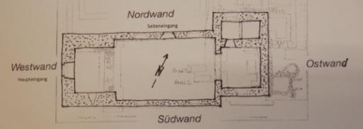 Grundriss der Kapelle